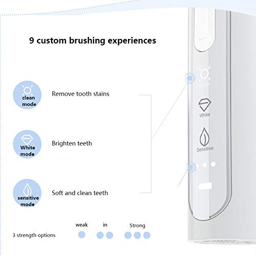 OMLTER Household High Frequency Vibration Whitening Electric Toothbrush for Sensitive Oral Brush Head, 3 Kinds of Cleaning Mode Conversion with Area Reminder Function USB Charging
