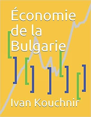 Économie de la Bulgarie