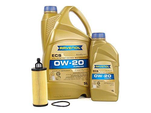 Durango Motor Oil Change Kit - 2016-17 w/ 6 Cylinder 3.6L Engine (Dodge Durango Engine Motor)