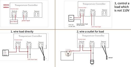 bayite AC 110V Fahrenheit Digital Temperature Controller 10A 1 Relay with Sen...