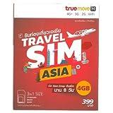 アジア周遊 プリペイド SIMカード!3G/4Gデータ通信【8日間4GBデータ定額】True TRAVEL ASIA SIM