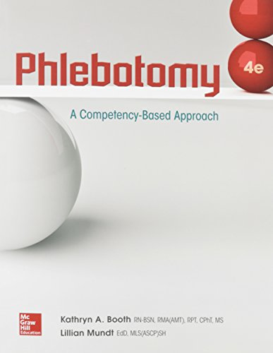 Phlebotomy with Connect Access Card
