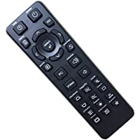Replacement Remote Control for Projectors IN112 IN114 IN124 IN122 IN2124 IN112A IN114A IN124A