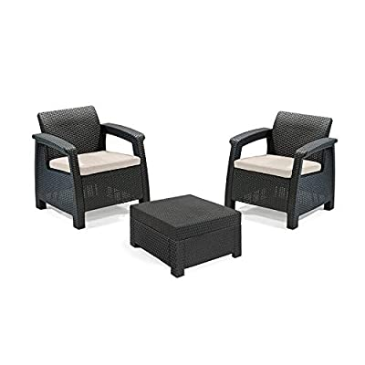 Best Brand of Outdoor Furniture