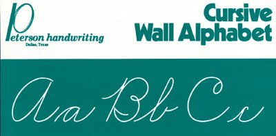 Cursive Wall Alphabet Chart