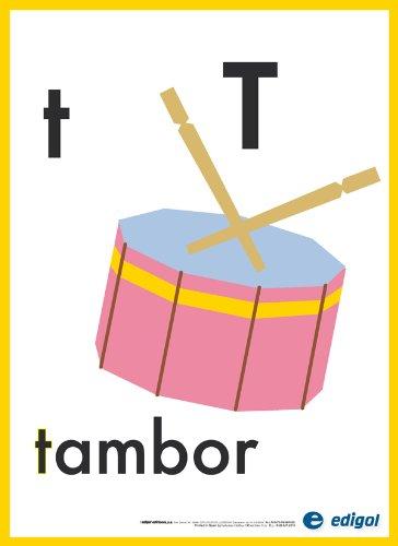 Amazon.com : Abecedario Spanish Alphabet Bulletin Board Set : Themed ...