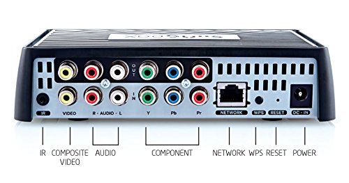 connecting slingbox to tv