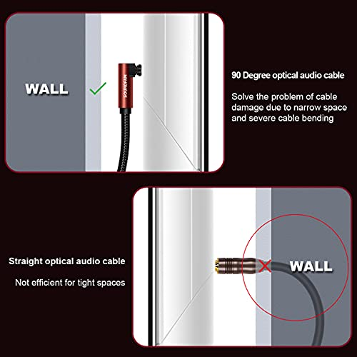 SOUNDFAM 90 Degree Optical Audio Cable [New Wine Red 5ft/1.5m] Digital Fiber Optic Toslink Cable(S/PDIF) for Sound Bar, TV,Home Theater, Xbox,PS4,Playstation