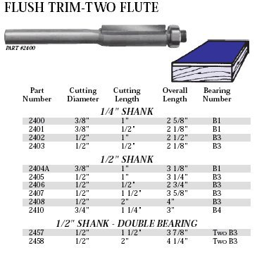 Whiteside Router Bits 2408 Flush Trim Bit with 1/2-Inch Cutting Diameter and 2-Inch Cutting Length