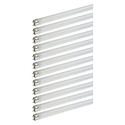 12-Pack, T8 Ballast Compatible LED 2ft. Tube - 9W, 1380 Lumens - Replaces F17T8