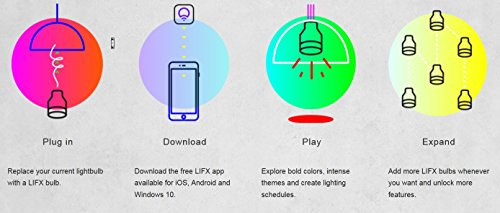 LIFX + (A19) Wi-Fi Smart LED Light Bulb with Infrared for Night Vision, Adjustable, Multicolor, Dimmable, No Hub Required, Works with Alexa, Apple HomeKit and the Google Assistant, Pack of 4 by LIFX (Image #7)