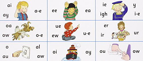 Jolly Phonics Letter Sound Strips: In Print Letters Cards – March 1, 1995