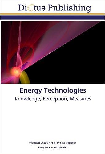 Energy Technologies: Knowledge, Perception, Measures ...