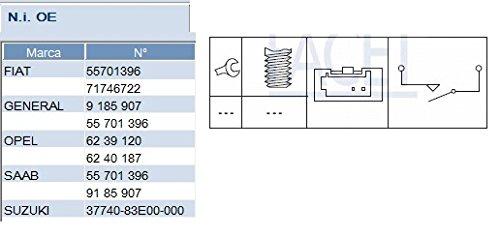 Gra de accionamiento 7.1207 Facet Interruptor para embrague