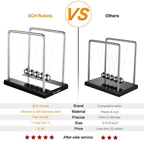 XCH Robots, Desk Toys For Office For Adults, Newtons Cradle, 5 Pendulumball Big Newtons Cradle Balance, Metal Balls For Office Toys, Physics Toys, Teacher Toys, Steel Ball Toy by XCH Robots (Image #1)
