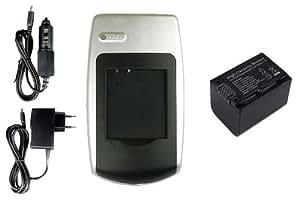 Batería + Cargador para Sony DCR-SX45, SX53, SX63, SX65, SX73, SX85