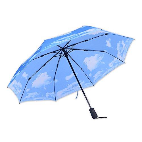 uv protective umbrella - 5