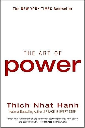 The Art of Power price comparison at Flipkart, Amazon, Crossword, Uread, Bookadda, Landmark, Homeshop18