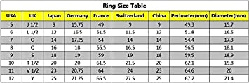 Naomi 2018 Rose Gold Stackable Ring 5 Sparkly Rings Multi-Color 10