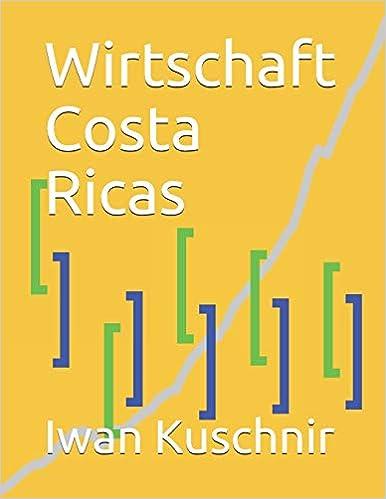 Wirtschaft Costa Ricas