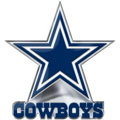 NFL Dallas Cowboys Alternative Color Logo Emblem ()