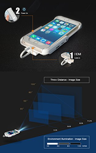 Portable Mini Video Projector For Iphone Moar Stuff