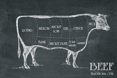 Butcher's Guide III Art Poster Print