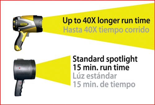 Stanley-FATMAX-Waterproof-LED-Spotlight