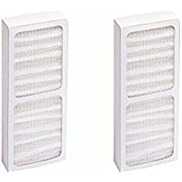 Crucial Brands 2 Hunter 30917 Air Purifier Filters Fit Model 30027 and 30028