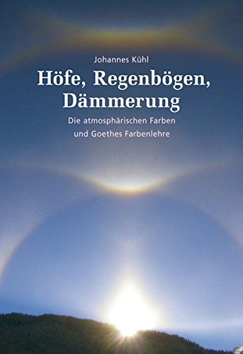 Höfe, Regenbögen, Dämmerung: Die atmosphärischen Farben und Goethes Farbenlehre