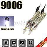 FidgetFidget 2X 9006 HB4 LED Headlight Bulbs Kit