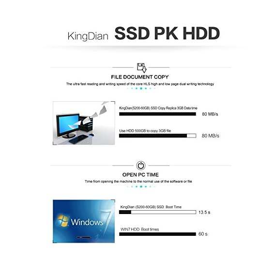 """KingDian 2.5"""" 7mm SATA III 6Gb/s Internal Solid State Drive SSD for Desktop PCs Laptop (60GB) 5 Premium Capacity: 2.5 inch MLC S200 60GB . SDRAM: Supports one module DDR3 up-to 4Gbits,standard 1Gbits . Sequential Data Read/Write Performance (Up to): 462 /70MB/s ."""