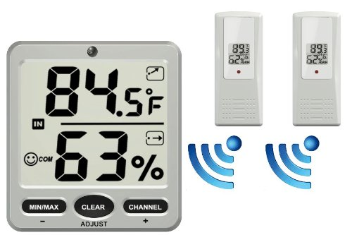 Remote Home Temperature Monitoring Reviews