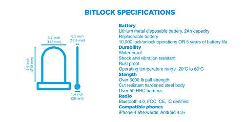 Bitlock Green (Bluetooth operated bike lock) (Green)
