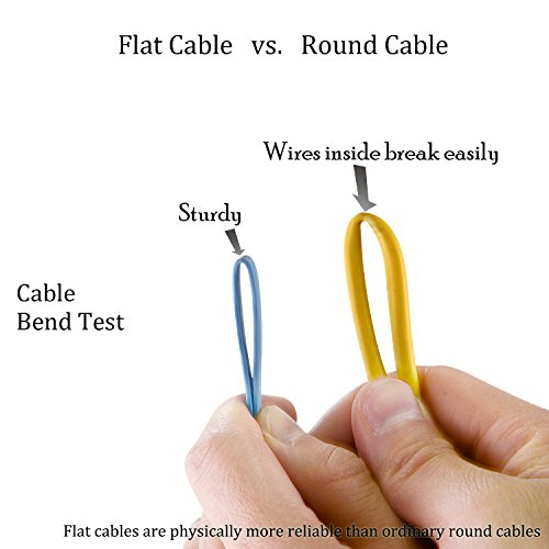 Cat  Flat Cable Reviews