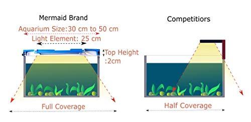 Mermaid | Aquarium Led Light | Adjustable | Waterproof | White Lamp for Planted Fish Tank - 1.5 Feet