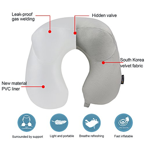 Inflatable Travel Pillow, Morecoo Neck Pillow, Super Soft, Foldable and Washable, Portable U Shape Travel Set with Ear Plugs, Eye Mask and Drawstring Bag(Gray)