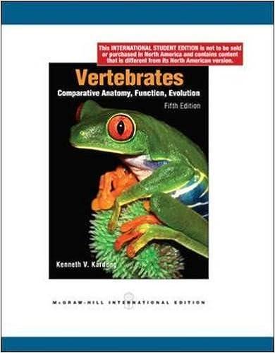 Amazon Vertebrates Comparative Anatomy Function Evolution
