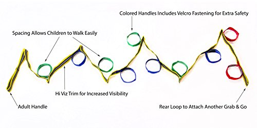 Hi Viz Detail for Best Visibility Extra Safety Feature on Handles - Premium Quality Childrens Walking Rope Teacher Designed Includes Free Learning Games for Walks Guide 4 Child