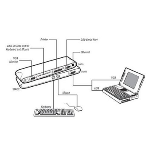C2G/Cables to Go 28652 USB 2.0 Laptop Docking Station with Video (Black)