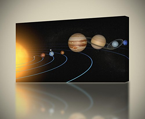 Solar System Planets Space CANVAS PRINT Wall Art Decor Giclee4 Sizes CA61, Large by Dizzy