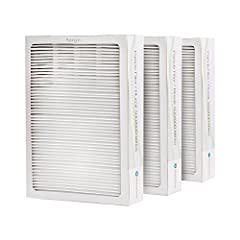 The gradient structure of Blueair filters traps particles of all sizes while maintaining maximum airflow. It resists clogging and won't re-release particles back into the air, even when the filter is heavily loaded. Blueair filter media is ul...