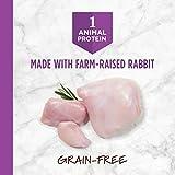 Instinct Limited Ingredient Diet Grain Free Recipe