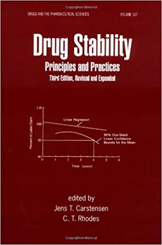 Drug Stability, Revised, and Expanded: Principles and