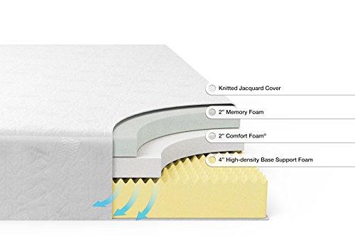 Zinus 8 Inch Memory Foam Airflow Mattress, Full - bedroomdesign.us