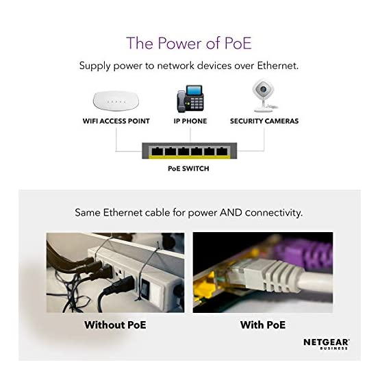 NETGEAR 24-Port Gigabit Ethernet Unmanaged PoE+ Switch (GS324P) - with 16 x PoE+ @ 190W, Desktop/Wallmount 41iwOs4gMbL. SS555