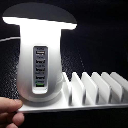 (Yooha LED Desk Lamp USB Charging Station, Mushroom Shaped Desktop Lamp with Fast Charging 5-Ports USB Multi Device Charging Dock, Portable Multifunction LED Night Light for Home Office Travel (US))