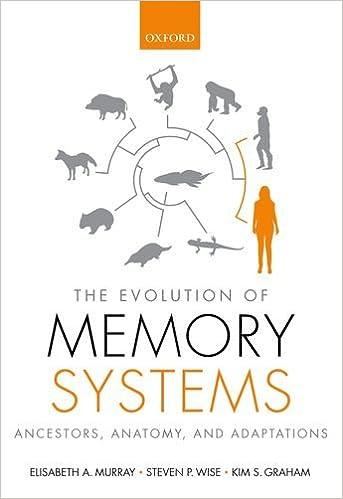 Kim S. Graham - The Evolution Of Memory Systems: Ancestors, Anatomy, And Adaptations
