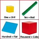 edxeducation Four Color Plastic Base Ten Set - 121