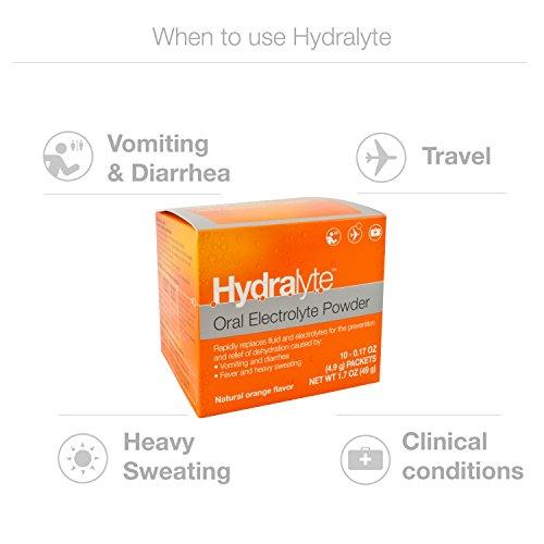 Hydralyte Oral Electrolyte Powder, Orange, 10 Count